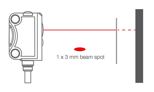 Ultra Küçük Işın Noktası