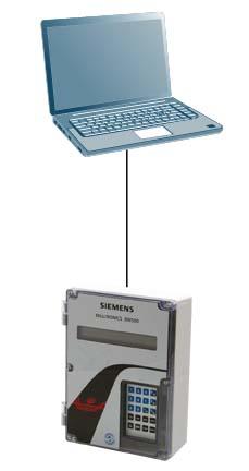 bir cihaza denetleyici / izleyici, buradaki durumda bir Milltronics BW500 Siemens den entegratör tartımı
